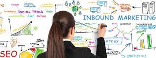 Inbound Marketing é uma publicidade barata para clínicas