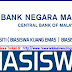 Biasiswa Bank Negara Malaysia (BNM) Pra-Universiti 2016/2017