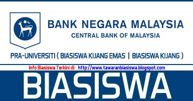 Bank negara forex rate 2017