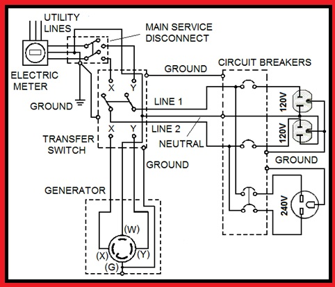 home generator transfer switch wiring diagram,