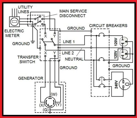 Generator Automatic Transfer Switch (ATS) Wiring Diagram