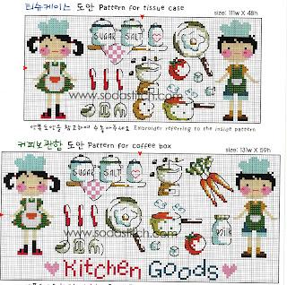 Schemi Coreano-giapponesi della Soda. Cucina allegra