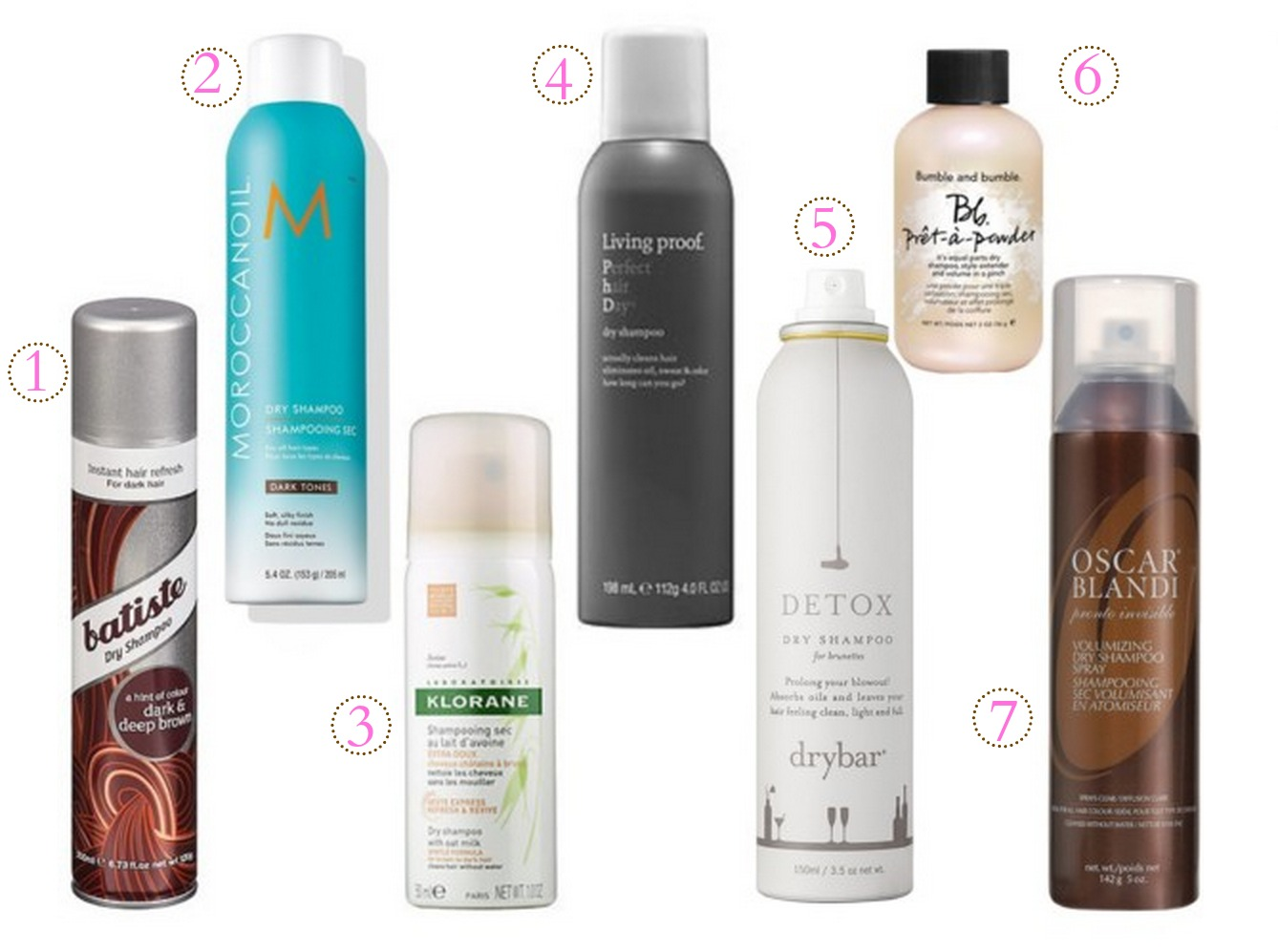Best Natural Dry Shampoo For Dark Hair