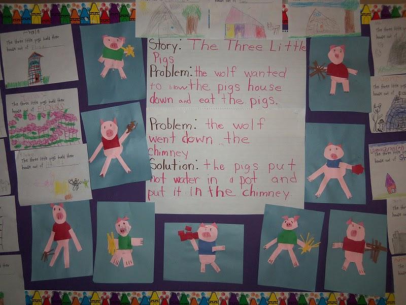 Kinder Garden: Mrs. Wood's Kindergarten Class: Three Little Pigs