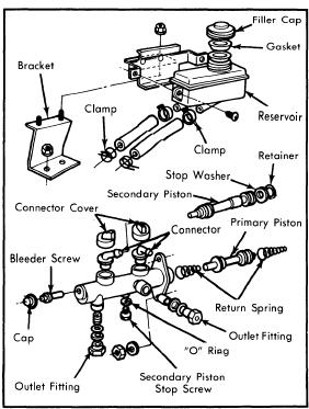 Ford Courier 1977 Brake Repair Guide Auto Motive Repair Guides