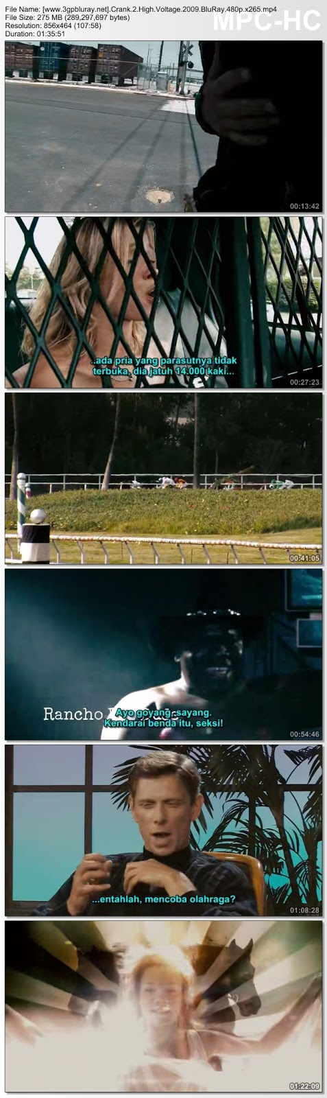 Screenshots Download Crank: High Voltage (2009) BluRay 480p & 3GP Subtitle Indonesia
