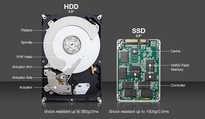unidade-ssd-vs-disco-hdd
