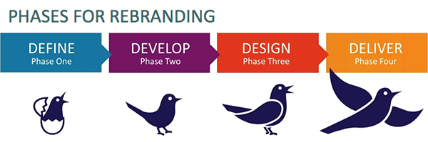 The PR Lawyer Rebranding Strategic Planning Questions Make a - rebranding