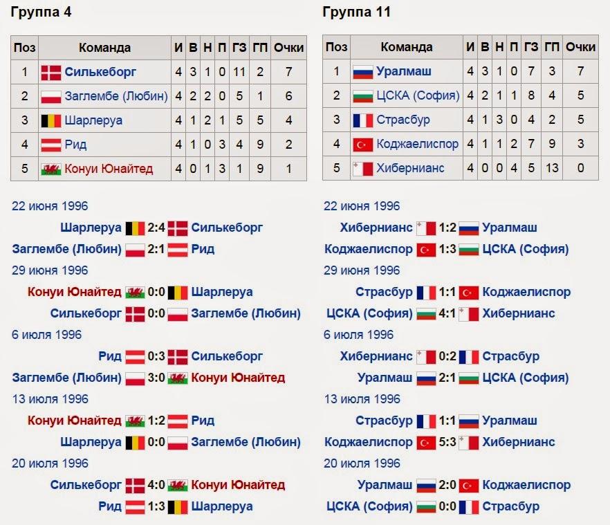 Чемпионат дании дивизион 1 [PUNIQRANDLINE-(au-dating-names.txt) 69
