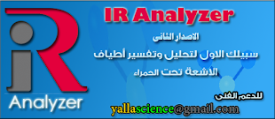 IR Analyzer