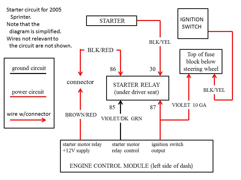 sprinter+starter+jpeg the toolbox the diesel and truck mechanic forum 2005 sprinter Ignition Switch Wiring Diagram at creativeand.co