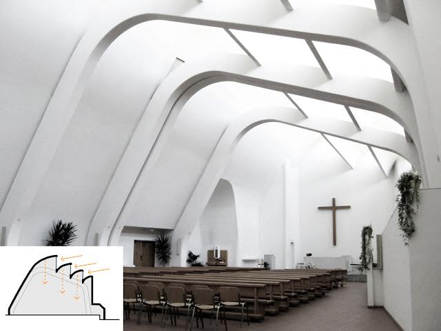luce naturale chiesa Riola Alvar Aalto