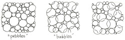 tipple zentangle circle drawing bubbles line patterns easy draw doodle step pattern bubble pebbles then tangle examples circles tile broken