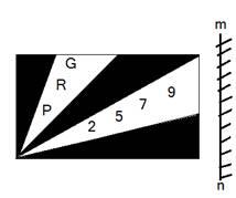 SSC CPO : General Intelligence Quiz | 28 - 03 - 18