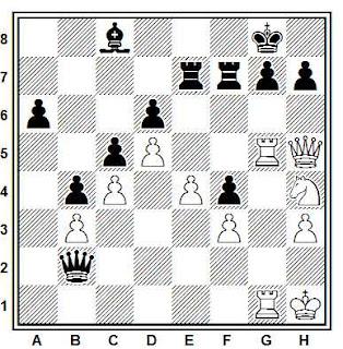 Problema ejercicio de ajedrez número 729: Janowski - Schlecter (Londres, 1899)