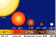 NIBIRU News ~ 1983 NIBIRU DEBATE - IS IT A STAR OR A PLANET? plus MORE 51495main_gliese_229b_sm