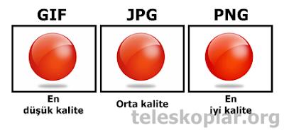 Gif - jpg - png resim formatları
