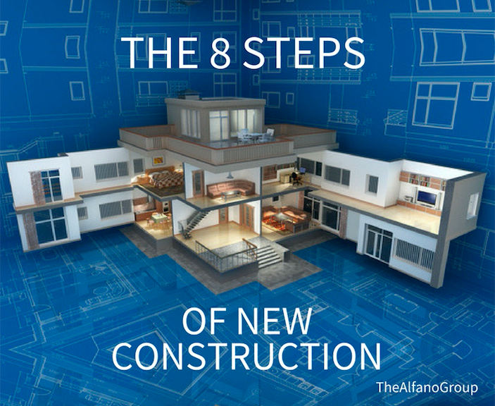 The alfano group the 8 steps to building new construction for New house construction steps