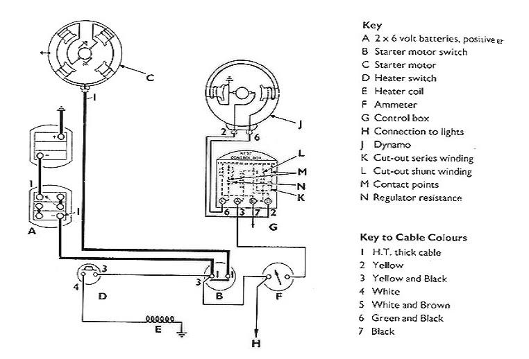 Ferguson TEF20 restoration: TEF20 Wiring diagram 12v