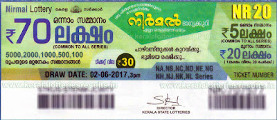 Kerala Lottery Result Today: Live 22-09-2017 Nirmal Weekly (NR-36)
