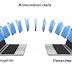 Pengertian macam macam jenis dan tujuan komunikasi data