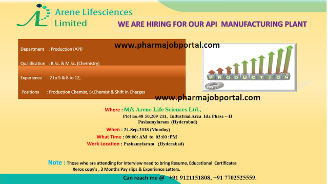 Arene Lifesciences Limited Urgent Walk In Interview at 20 & 24 Sep.