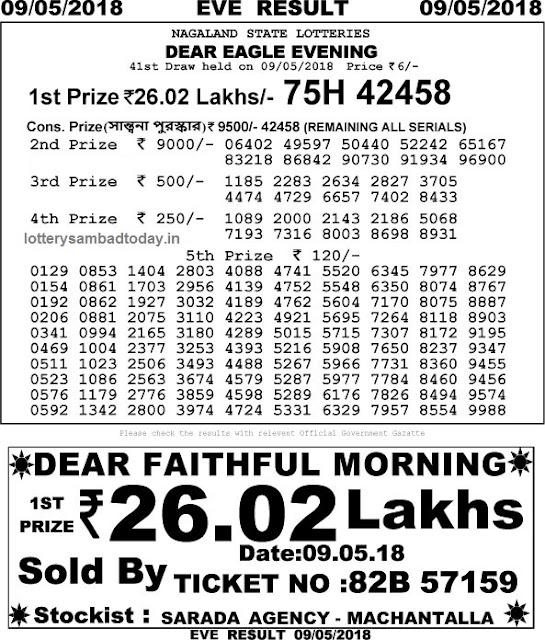 lottery sambad 8pm result 9 may 2018