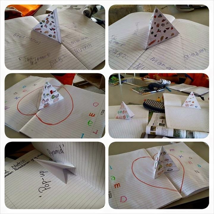 Idea P&P Sains : Pop Up Pyramid