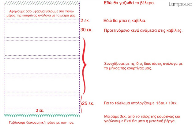 Σχεδιάγραμμα για να ράψεις κουρτίνες ρόμαν.