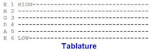 tabulatur