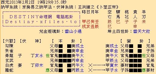 芷月閣六爻占卜/I Ching /Book of Changes: 問借牌給此人是否穩當? 《卦理篇》