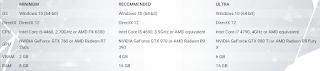 Quantum Break Windows 10 system requirements