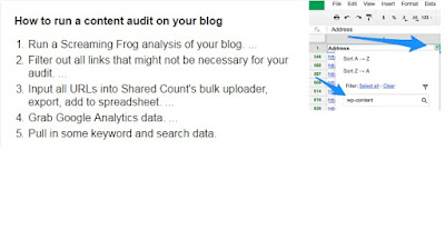 Iamdoingseo-Content- Auditing-Strategies-for-Blog-Content-Analysis
