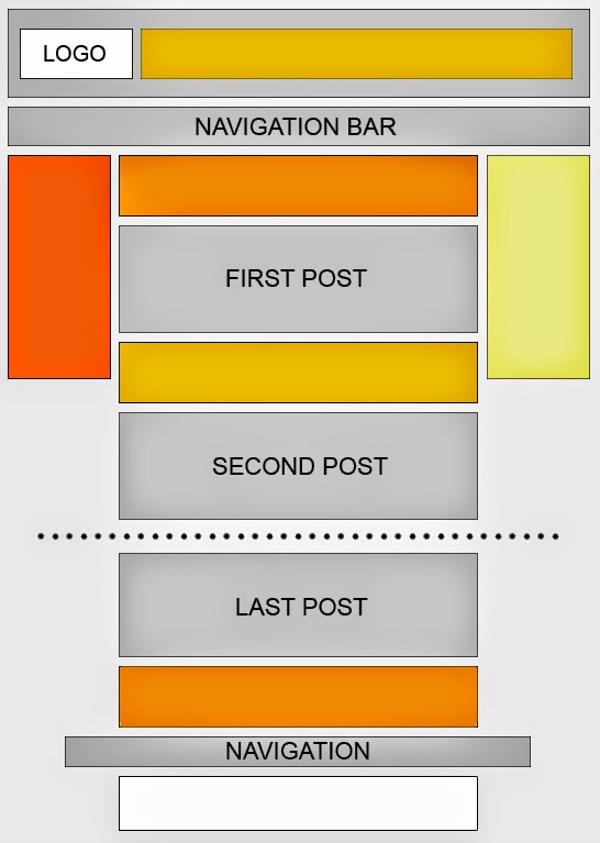 Google AdSense Optimization Tips - #3