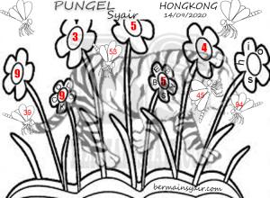 Kode syair Hongkong Senin 14 September 2020 180
