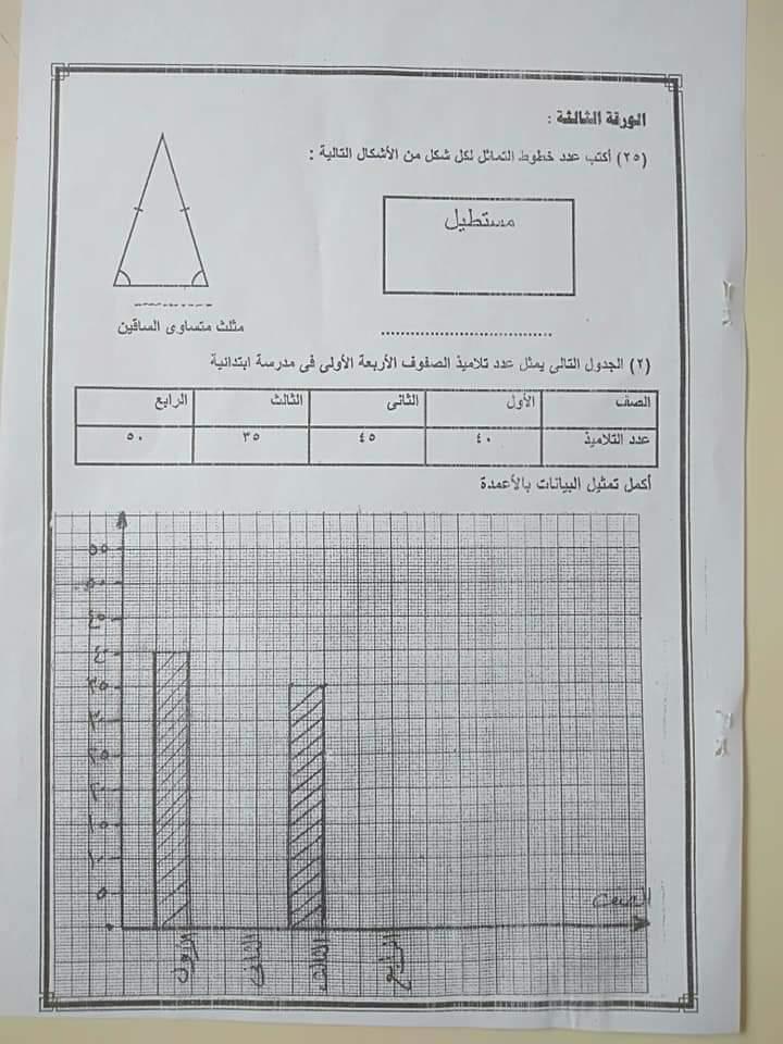 ورقة امتحان الرياضيات للصف الرابع الابتدائي ترم ثاني 2019 محافظة أسيوط