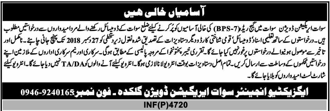 Latest Vacancies Announced in SWAT Irrigation Division Govt of KPK 13 December 2018 - Naya Pakistan