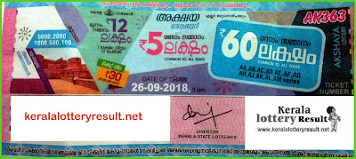 kerala lottery today results, Kerala LOttery ss 125, Kerala seat lottery, today kerala lottery result, kl result Today, kerala today result, Kerala lottery results, Today lottery result, Www kerala state lotteries 26'09,2018, kl lottery results today, kerala lotterry results, Kerala state lottery result, Latest Bumper Lottery, Upcoming Bumper Lottery, kerala lottery results today, kerala lotteries, karala lotyery live, keralalotteriesresults today, kerala lottery guessing, kerala lottery result today live, kerala lottery result akshaya pdf, kerala lottery result akshaya ak, keralalotteriesresults today, kerala lottery today official Result, kerala lottery today results, akshaya lottery download, keralalottery akshaya ak 363, akshaya lottery download,  akshaya lottery today, akshaya lotterey ak 363, akshaya lotterey 26-09-2018