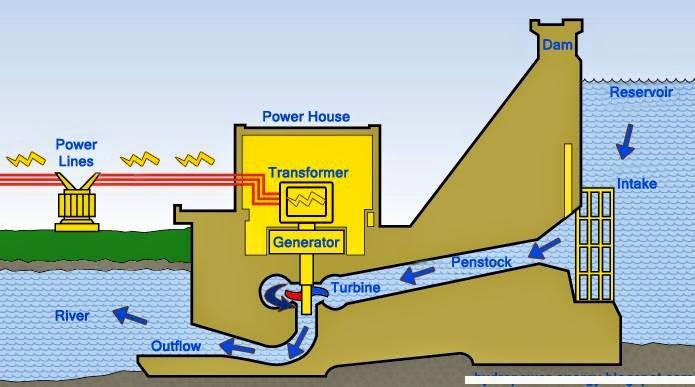 5 kva transformer wiring diagram 75 kva transformer wiring