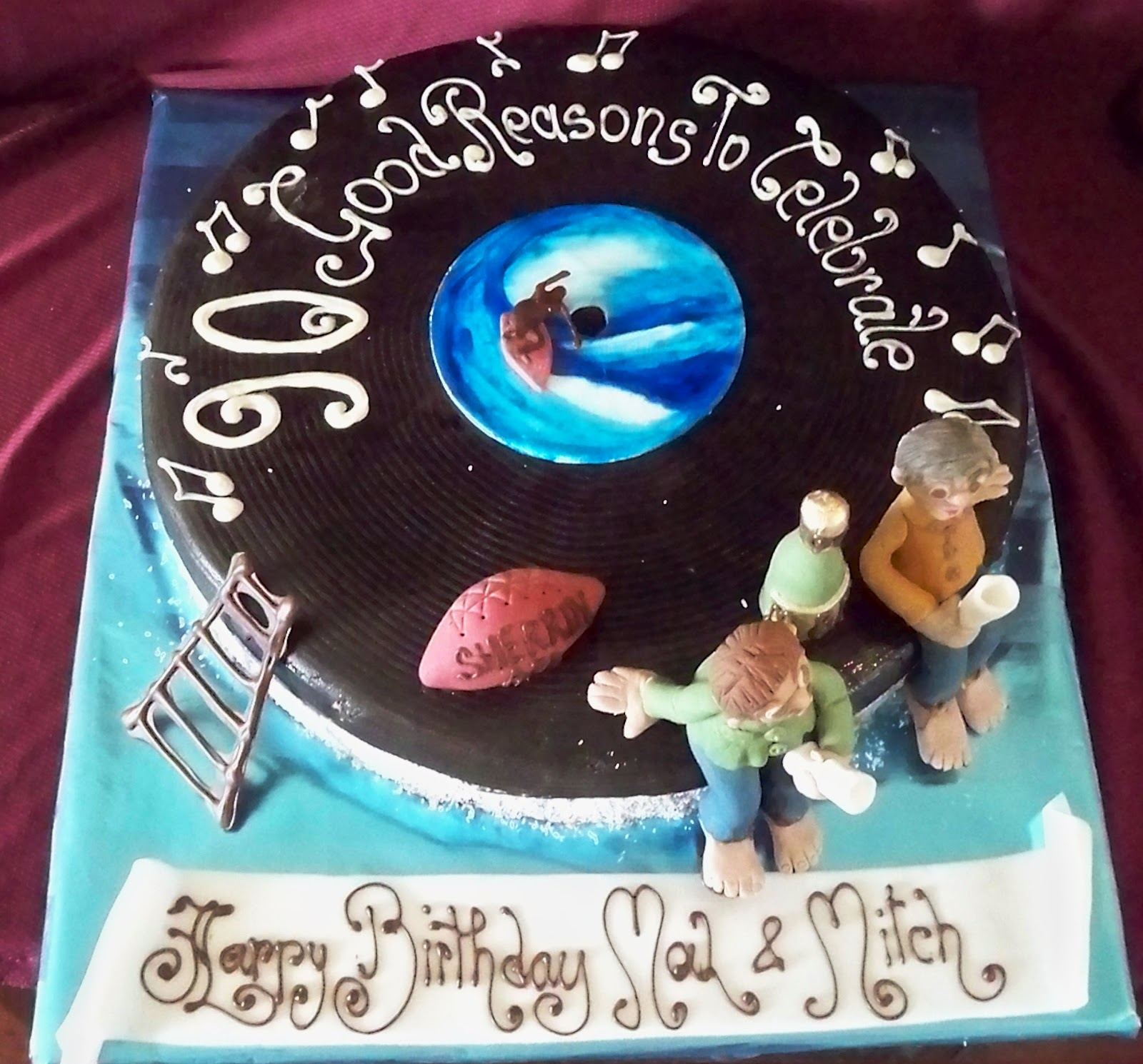Cool Birthday Cake For Men