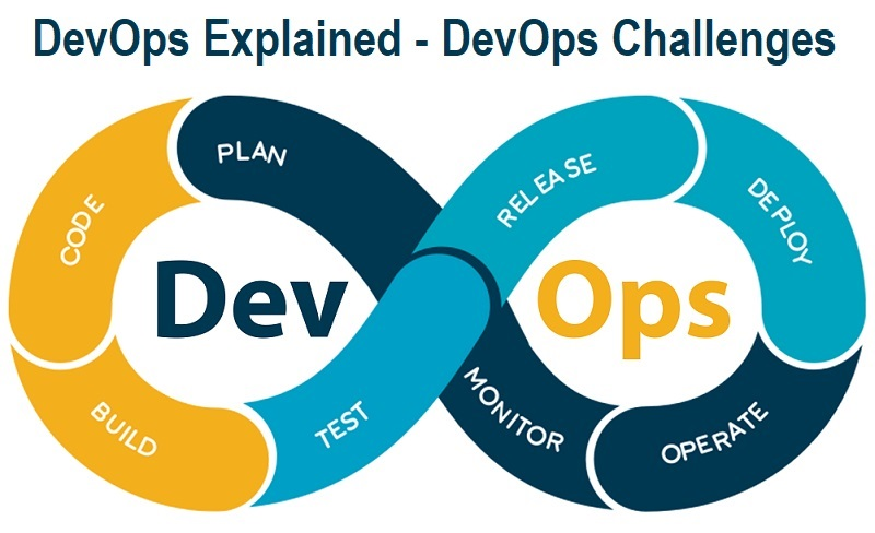 DevOps Explained - DevOps Challenges