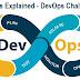 DevOps Explained: Top 6 Challenges to DevOps Implementation