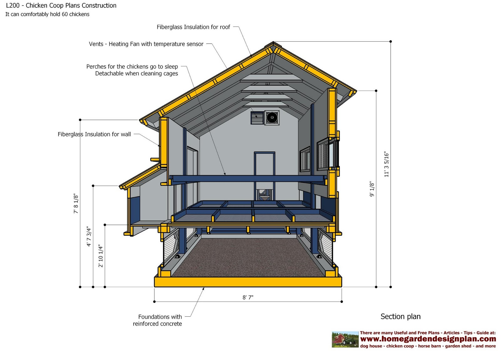 ... Chicken Coop Plans Construction - Chicken Coop Design - How To Build A