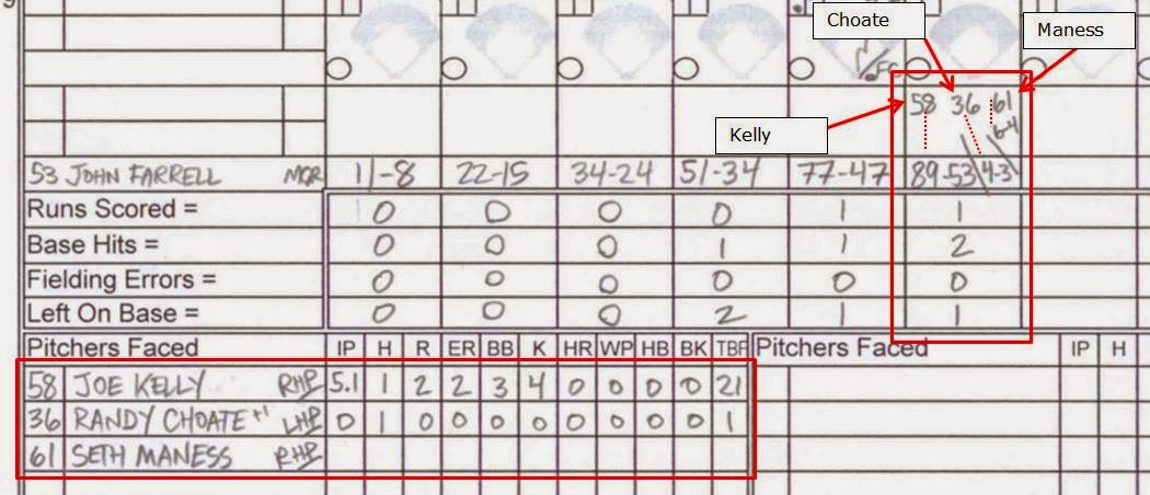 The Baseball Enthusiast For Those Of You Scoring At Home Counting - baseball score sheet with pitch count