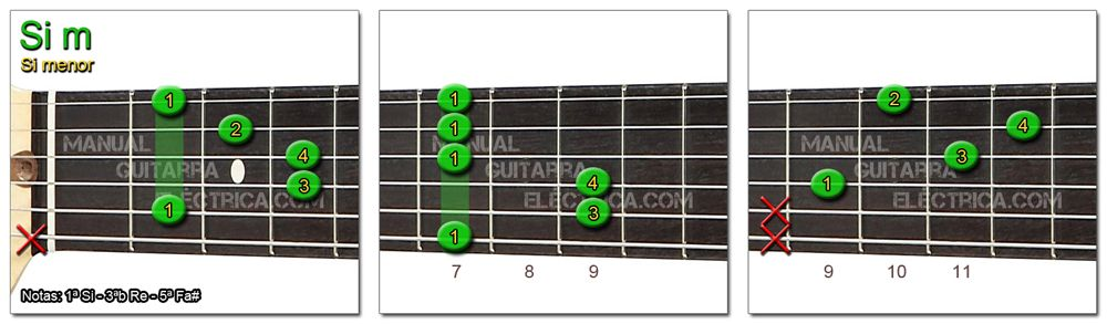 Acordes Guitarra Si menor - B m