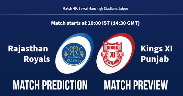 IPL 2018 Match 40 RR vs KXIP Match Prediction, Preview and Head to Head Who Will Win