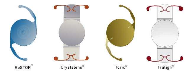 Pictures showing different types of Intraocular Lenses