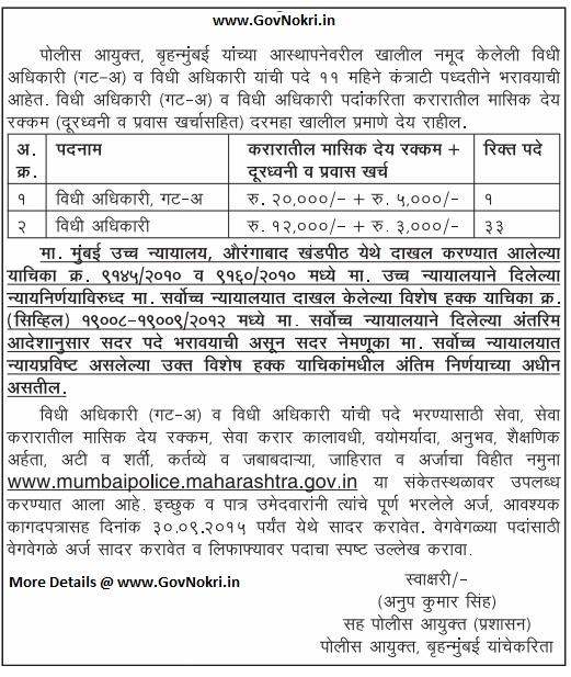Maharashtra Police Bharti 2015