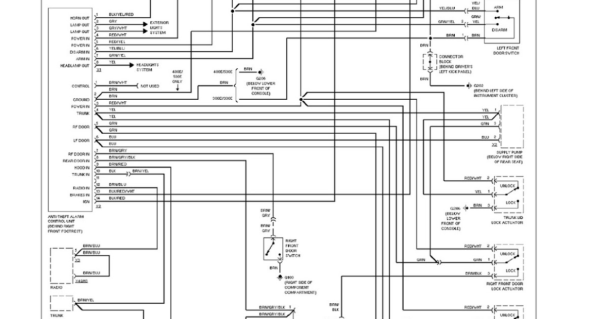 1991 MercedesBenz 300E System Wiring Diagrams Antitheft