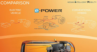 Nissan Note e-Power (2017) Top 2